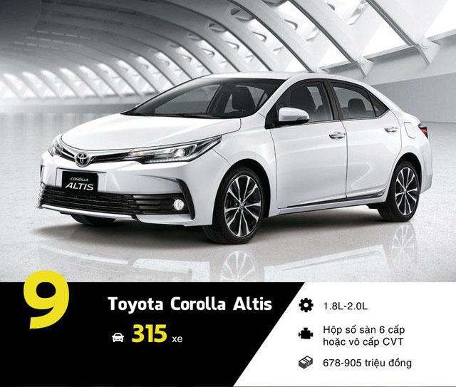 Hình ảnh Toyota Corolla Altis