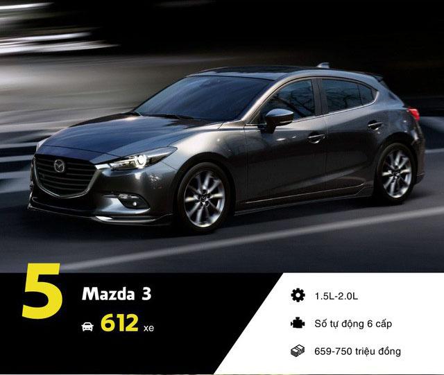 Hình ảnh Mazda 3