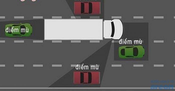 Điểm mù trong giao thông, xem để cứu mạng chính mình