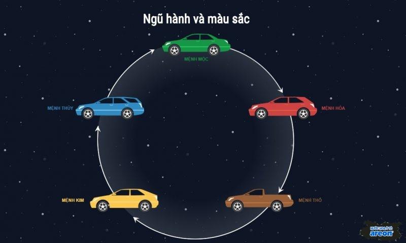 Cách chọn xe ô tô hợp phong thủy