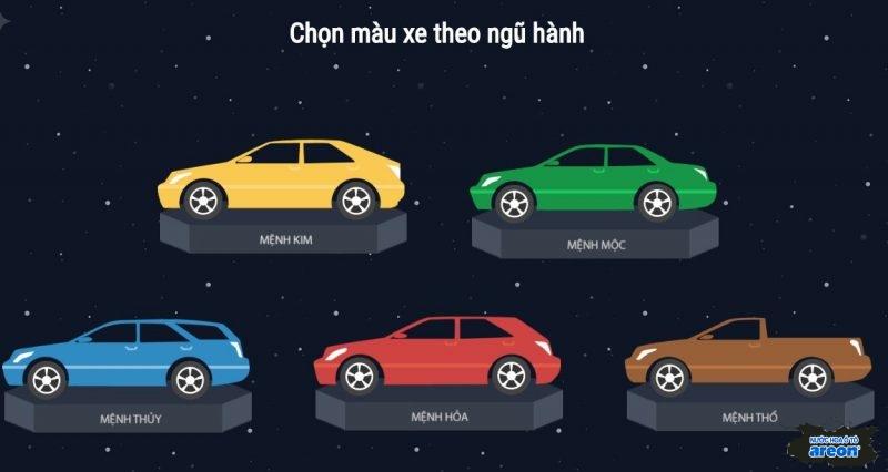 Cách chọn màu xe ô tô hợp phong thủy