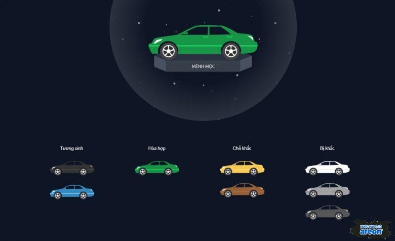 chọn màu xe ô tô cho người mệnh mộc hợp phong thủy