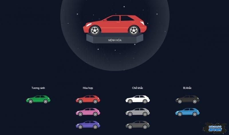 màu xe ô tô cho người mệnh hỏa